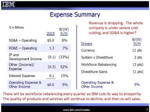 IBMexpense
