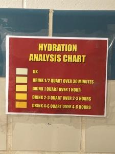 usmc-hydration
